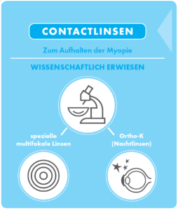 Anti Myopie Konzept VISUS_Contactlinsen